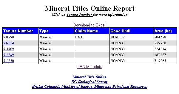 Tenure report